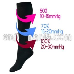 Socks compression - EKG - BLACK